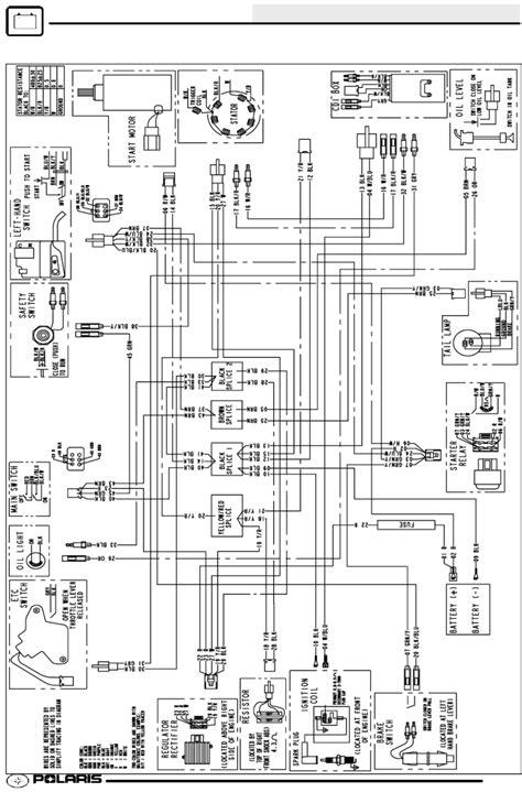 Polaris Scrambler 50cc Atv Wiring Diagram | Reviewmotors.co