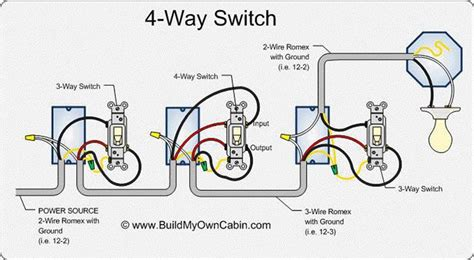 illuminated wall switch wiring diagram illuminated get