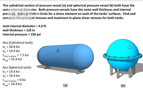cylindrical section solved the cylindrical section of pressure vessel a and