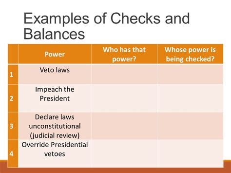 exle of checks and balances the eastward dissemination of western learning in