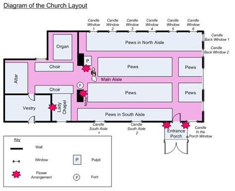 layout for the wedding church layout wedding flowers