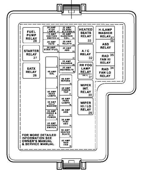 transmission control 2003 ford f series user handbook dodge stratus 2004 fuse box diagram auto genius