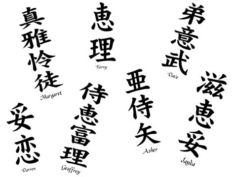 tattoo name in japanese kanji symbols for names pictures to pin on pinterest