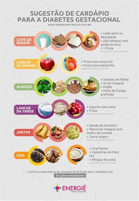 alimentos para diabetes gestacional diabetes gestacional e os cuidados a alimenta 231 227 o