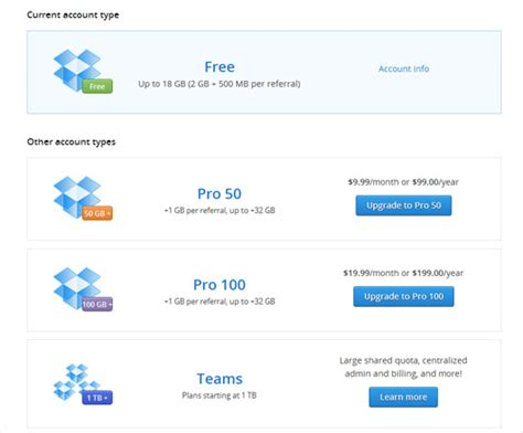 dropbox upgrade cost how dropbox messed up conversion rates but had a secret