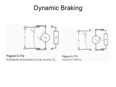 braking resistor calculate dynamic braking resistor calculation 28 images brake resistor schneider 28 images brake