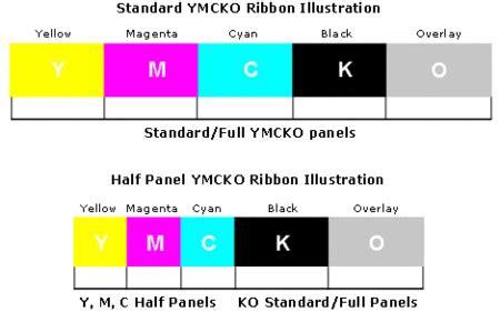 Ribbon Color Dtc4500e fargo ribbons half panel