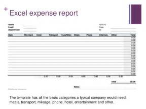 Free Expense Report Template Excel by Free Excel Expense Report Template