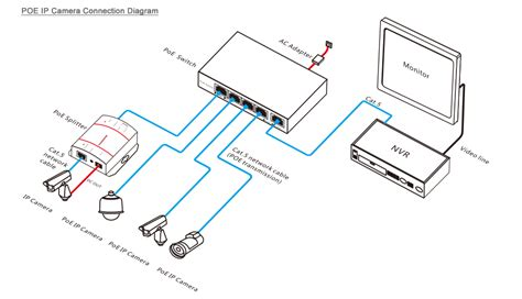 poe ip to switch diagram poe free engine image