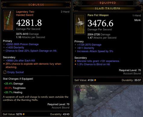 diablo iii best barbarian legendary and set items in reaper of souls legendary item gallery
