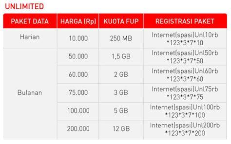 Modem Smartfren 100 Ribu paket unlimited smartfren lengkap dengan cara daftar selamat menikmati tayangan saya