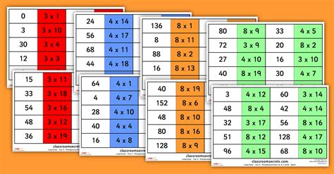 printable loop card games multiplication facts for 3 4 and 8 loop card game