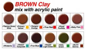 how do you make the color brown makin s mixing chart