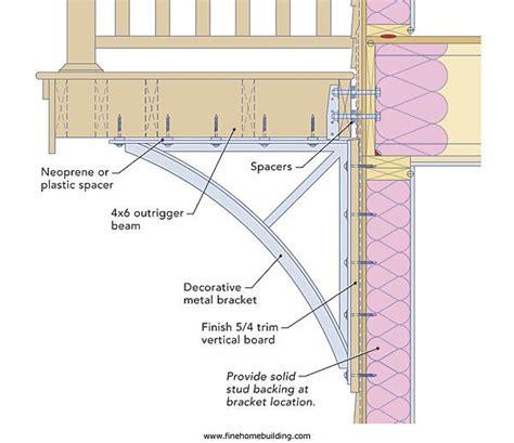 steel balconies  energy smart  manufacturers