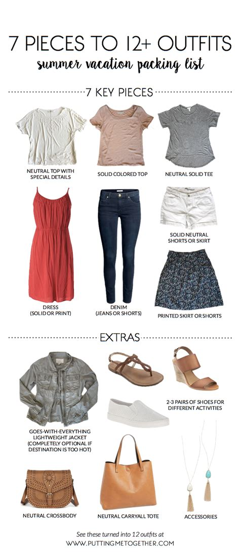 Clothes My Back Nyc Edition Day 1 2 by Putting Me Together Summer Vacation Packing List 7