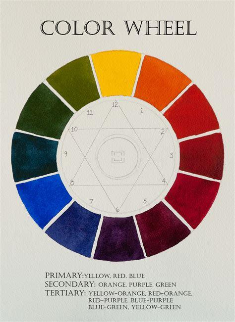 color wheel home decor images about colour wheel on pinterest color wheels