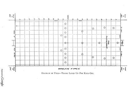 blank football field template printable blank football field diagram infocap ltd
