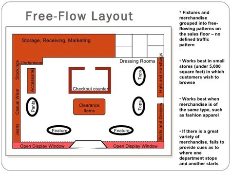 layout nfe 2 0 free flow layout sterling pinterest store de
