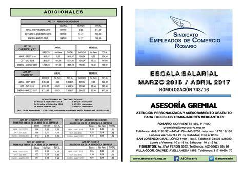 escala salarial de maestranza febrero 2016 escala salarial y legislaci 243 n vigente asociaci 243 n