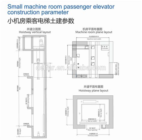lifting after ac section big machine room high speed passenger elevator buy