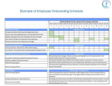 onboarding checklist template keep your keepers 5 tips to successful onboarding