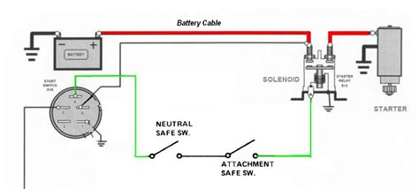 lawn mower solenoid wiring diagram wiring diagrams