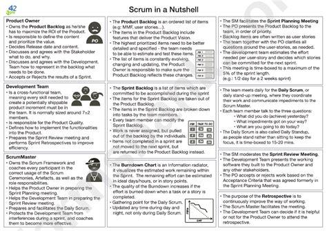 scrum cheat sheet printable