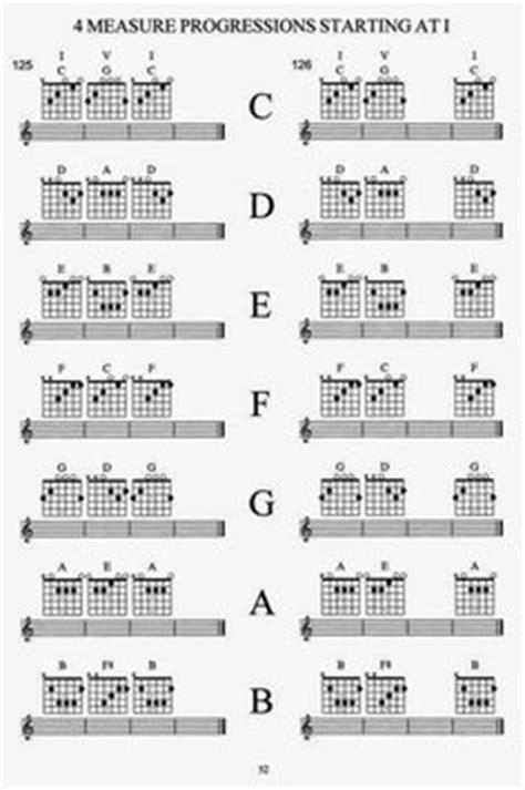 guitar tutorial lego house how to play lego house ed sheeran guitar chords