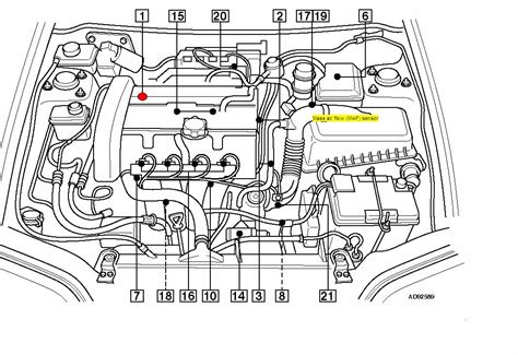 volvo s40 air flow diagram detailed schematic diagrams