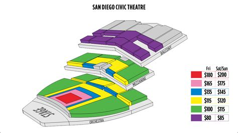 san diego civic theater seating chart san diego san diego civic theatre seating chart