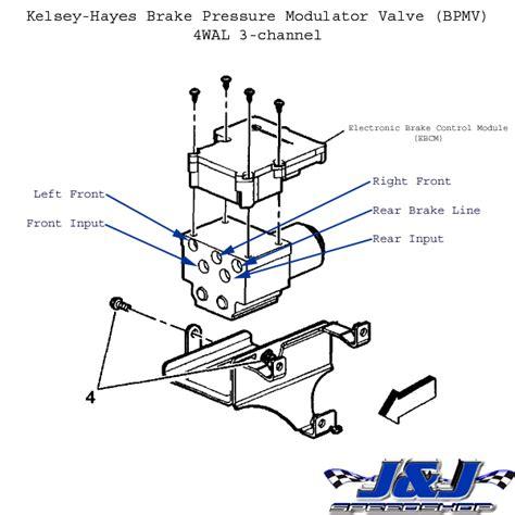2000 silverado brake line diagram i a 2002 gmc safari i bought this with a abs light