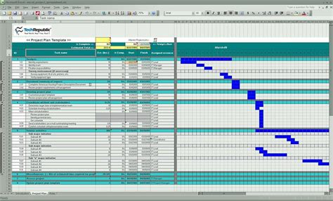 Project Plan Template Excel by Thoughts From A Bedraggled Mind Microsoft Excel Project
