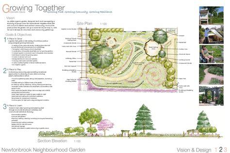 disegnare giardini melk toronto central waterfront design landscape