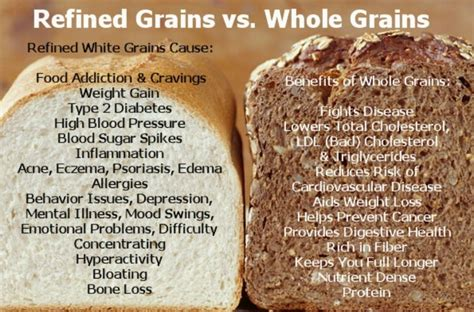 2 exles of whole grains refined grains vs whole grains