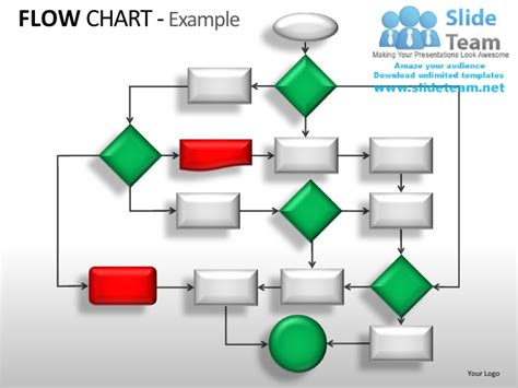 flow chart template powerpoint flow chart powerpoint presentation slides ppt templates