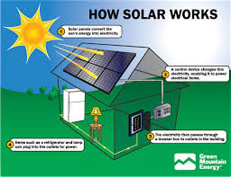 info on solar panels work with vince 187 solar energy information facts and tips to help you out