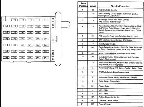 free download parts manuals 1997 ford econoline e250 navigation system 1993 ford e150 club wagon fuse box 1993 toyota camry fuse box elsavadorla
