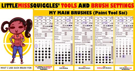 paint tool sai pixel tutorial littlemisssquiggles sai brushes and settings by