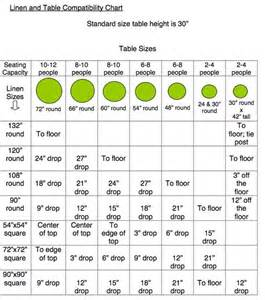 20 best table sizing images on tablecloth