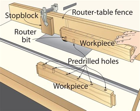 How To Use Router Table by 10 Best Images About Router Projects On