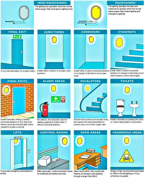 design guide lighting design guide emergi lite emergency lighting