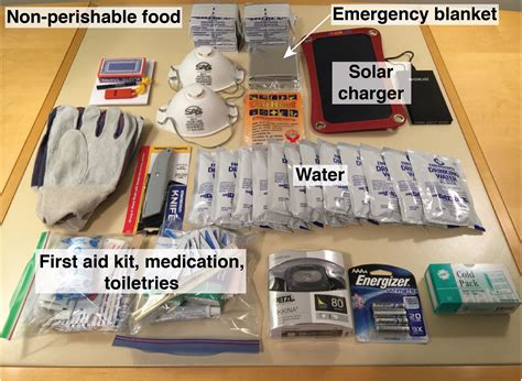 Earthquake Kit | how to prepare for an earthquake temblor net