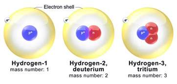 Periodic Table With Masses Science Mnemomic Rhymes Chemistry