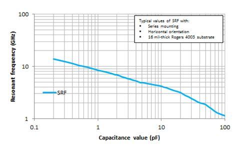 resonant capacitor datasheet resonant capacitor datasheet 28 images cbb21 capacitor datasheet 28 images capacitor