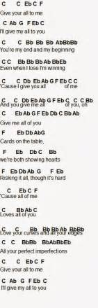 Chandelier Chords All Of Me Ekg Machines Blog Articles