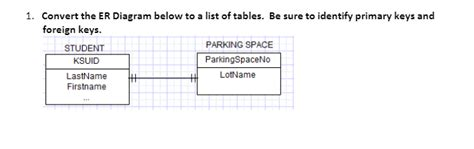 conversion of er diagram to table solved convert the er diagram below to a st of tables be