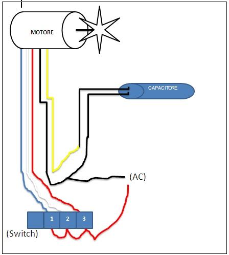 wiring a 5 way switch diagram get free image about