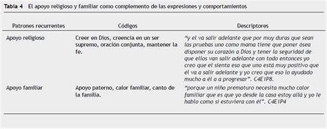 ejemploe de nota de recen nacidos expresiones y comportamientos de apego madre reci 233 n nacido