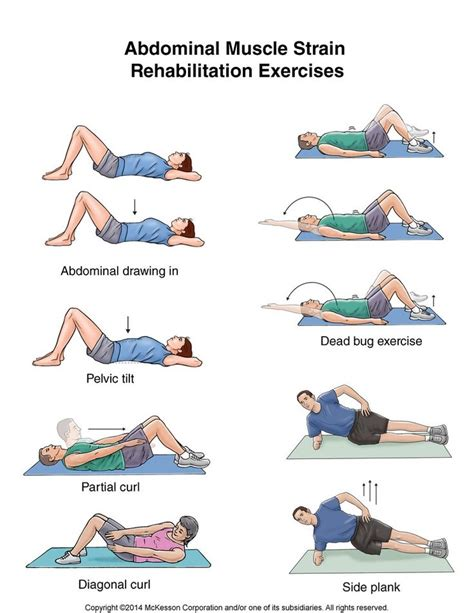 summit abdominal strain exercises health rehabilitation exercises