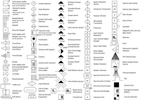 electrical symbols legend gallery electrical and